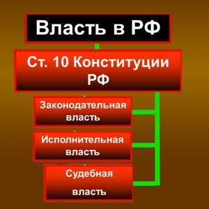Органы власти Пестяков